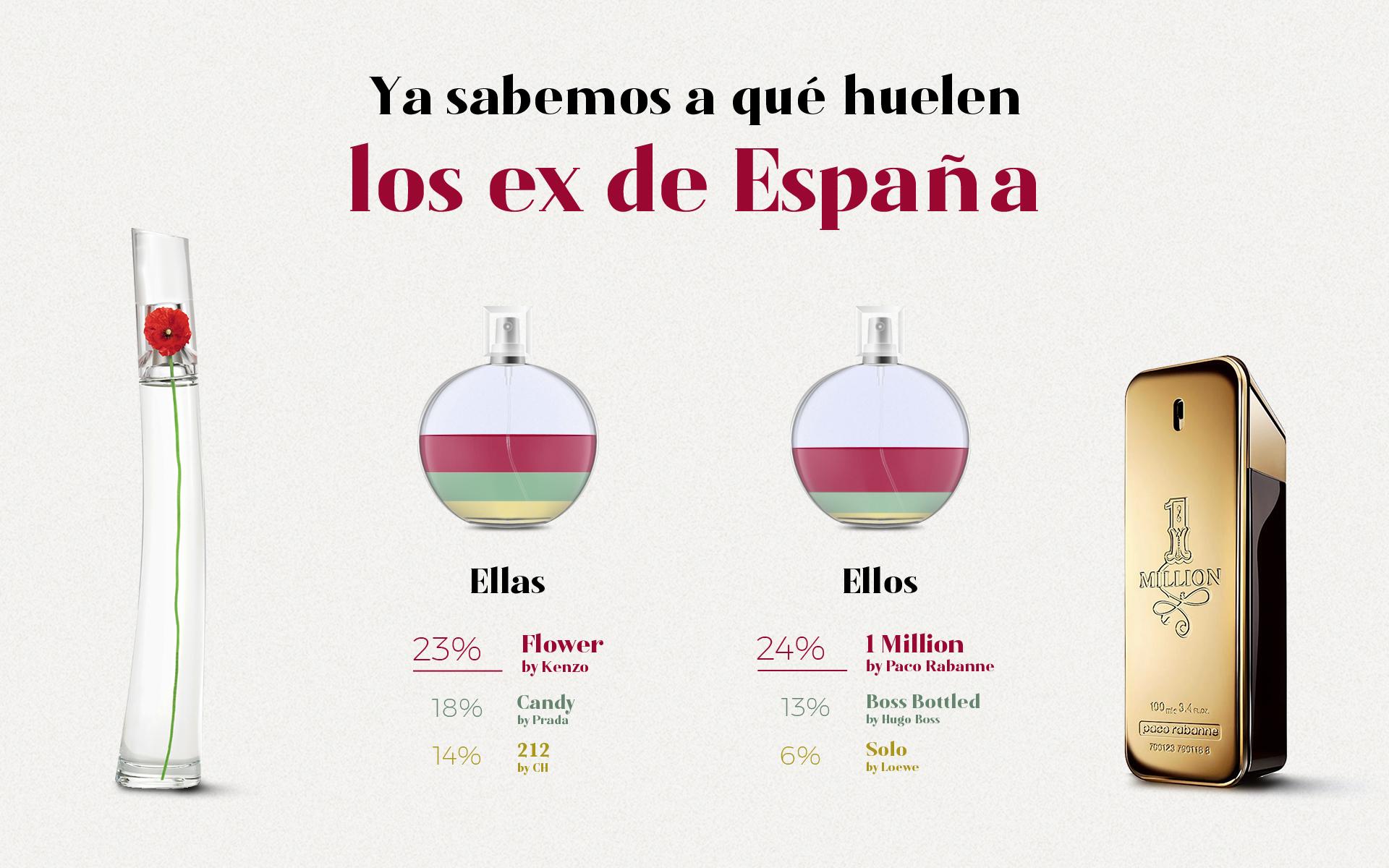 descubierto-huelen-los-ex-espana